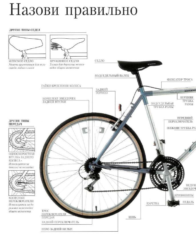 Ремонт горного велосипеда книга
